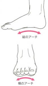 痛い 足 の 指 が 足の指の腫れ:医師が考える原因と対処法|症状辞典